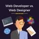 Creez site-uri web, magazine online si bloguri